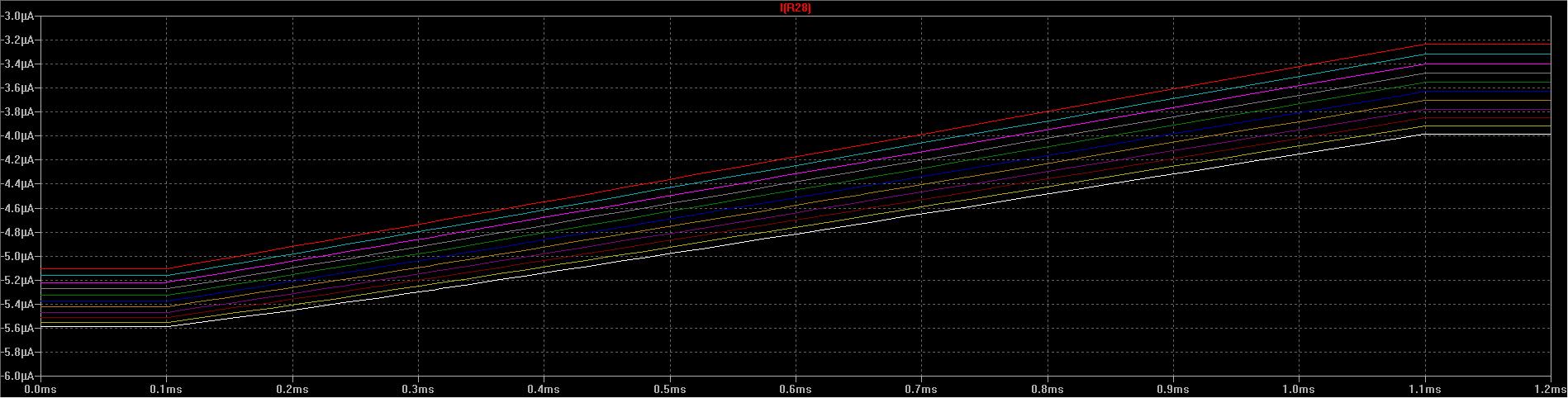 simulations/LTSpice/VCO-1_10V_VOCT_Trim_Steps.png